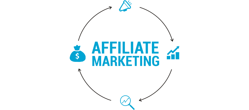 affiliate-marketing-cycle